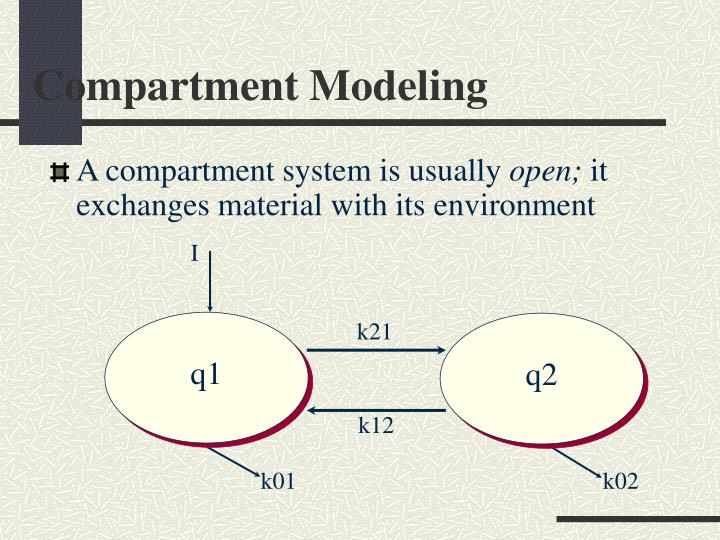 Compartment modeling1