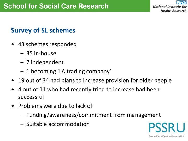 Survey of SL schemes