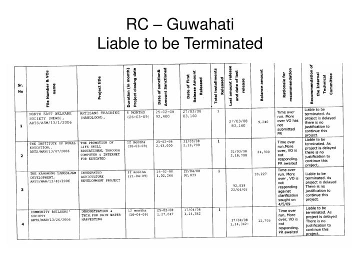 Rc guwahati liable to be terminated