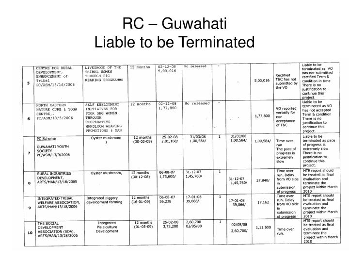 Rc guwahati liable to be terminated1