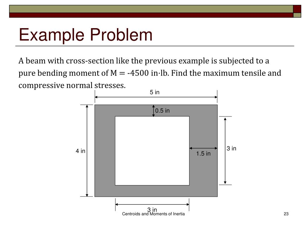 PPT - Beams: Pure Bending (4 1-4 5) PowerPoint Presentation - ID:6011378