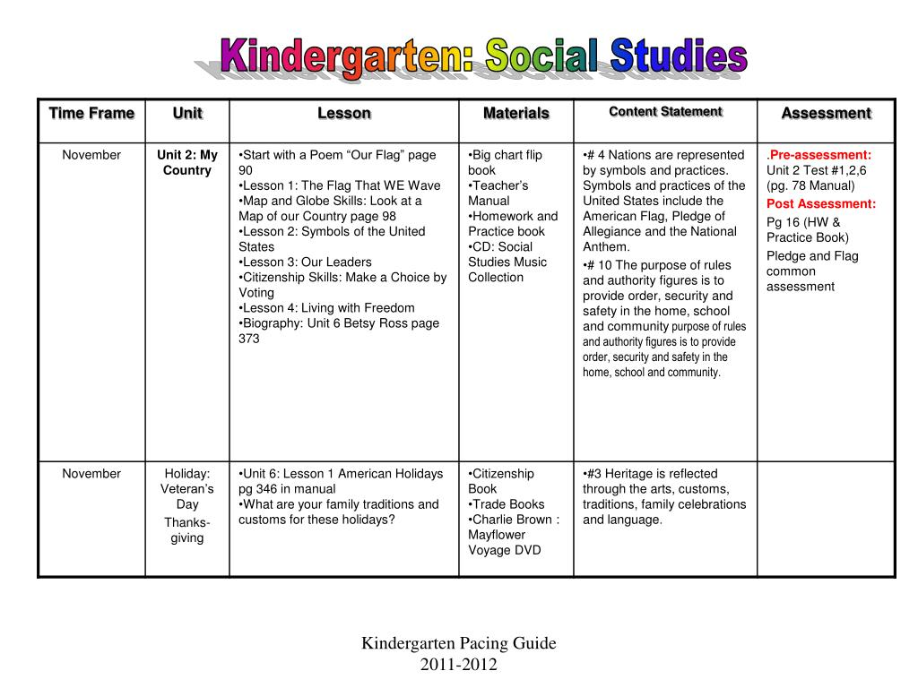 PPT - Kindergarten Teachers, PowerPoint Presentation - ID