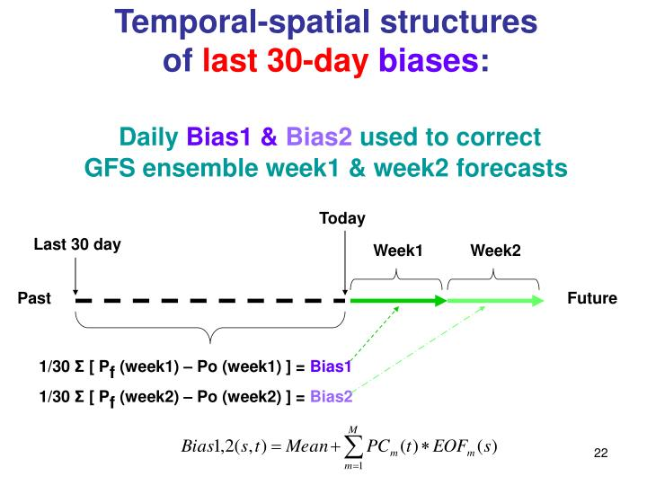 Temporal-spatial structures