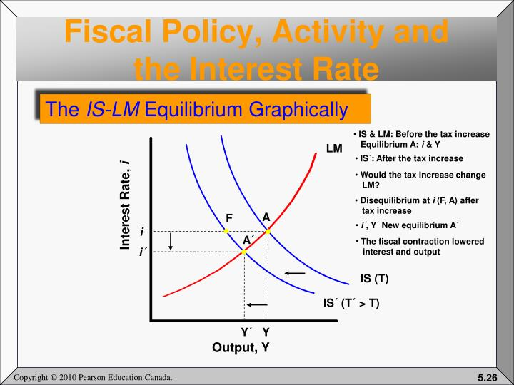 Fiscal Policy, Activity and