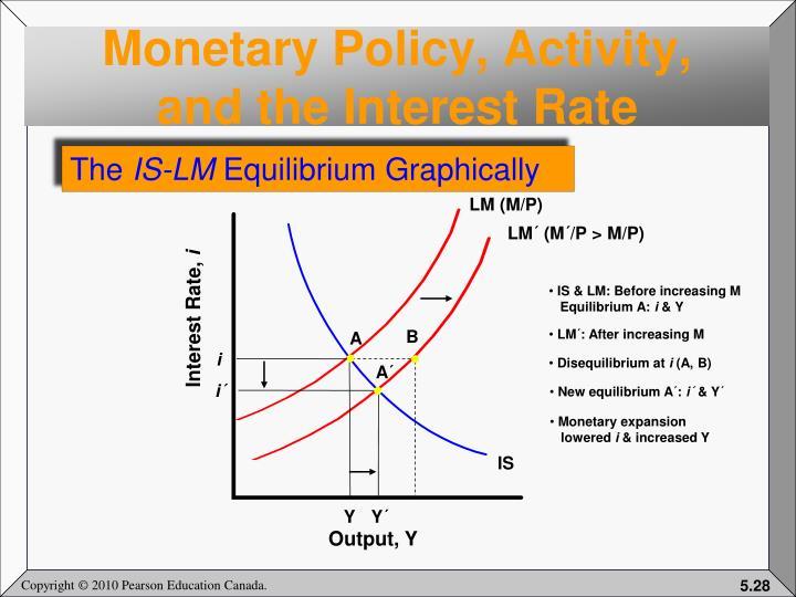 Monetary Policy, Activity,