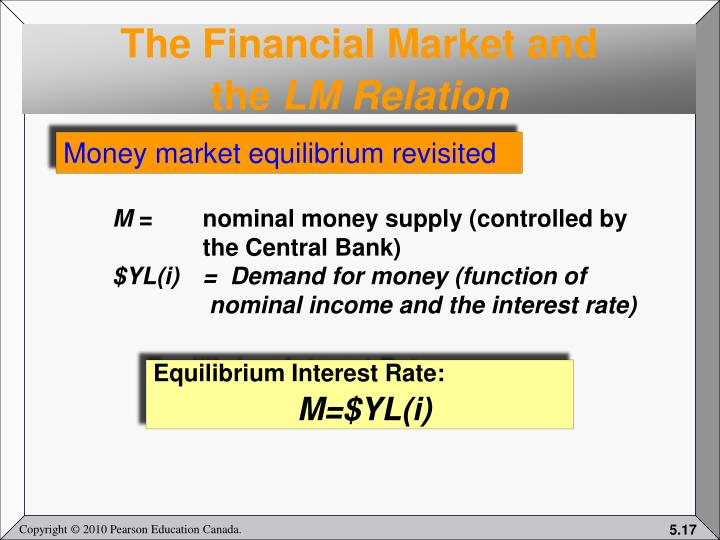 The Financial Market and