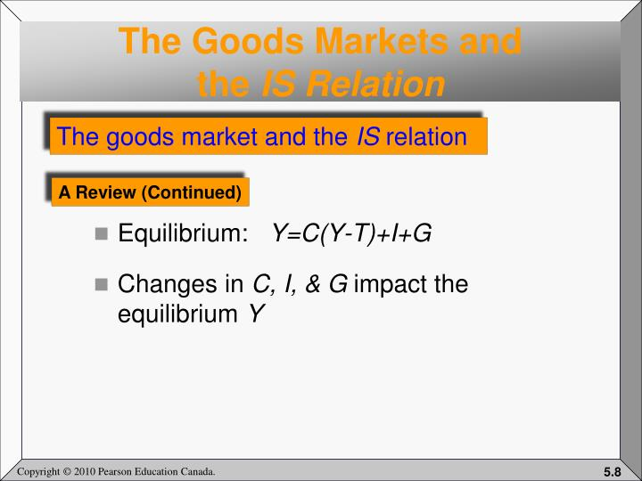 The Goods Markets and