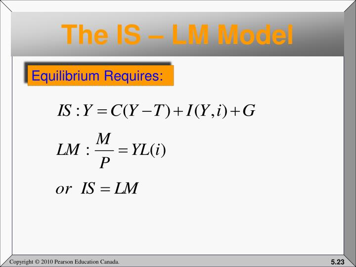 The IS – LM Model