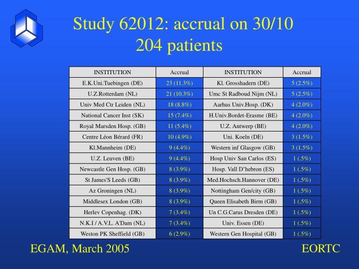 Study 62012: accrual on 30/10