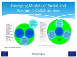 emerging models of social and economic collaboration