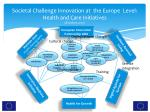 societal challenge innovation at the europe level health and care initiatives boekholt 2013
