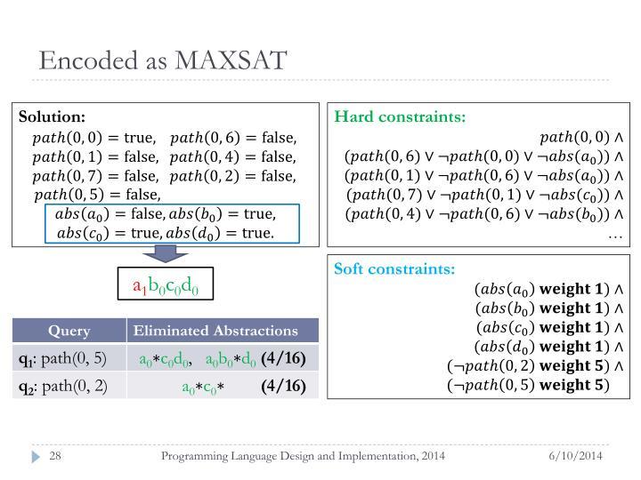 Encoded as MAXSAT
