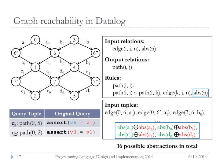 Graph reachability in