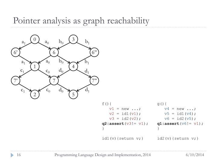 Pointer analysis as graph reachability