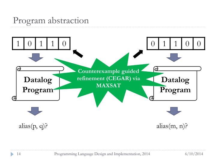 Program abstraction