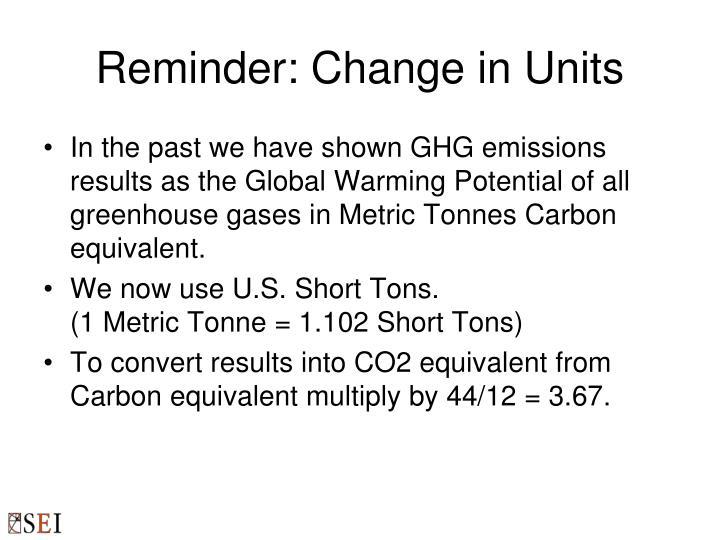 Reminder change in units