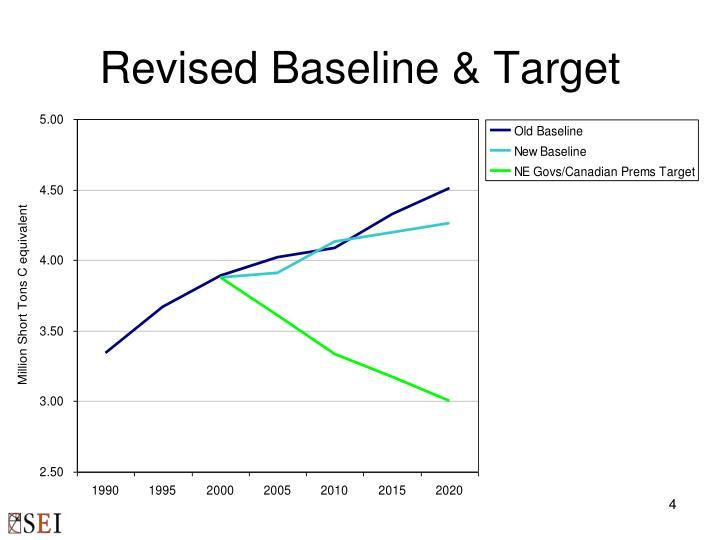 Revised Baseline & Target