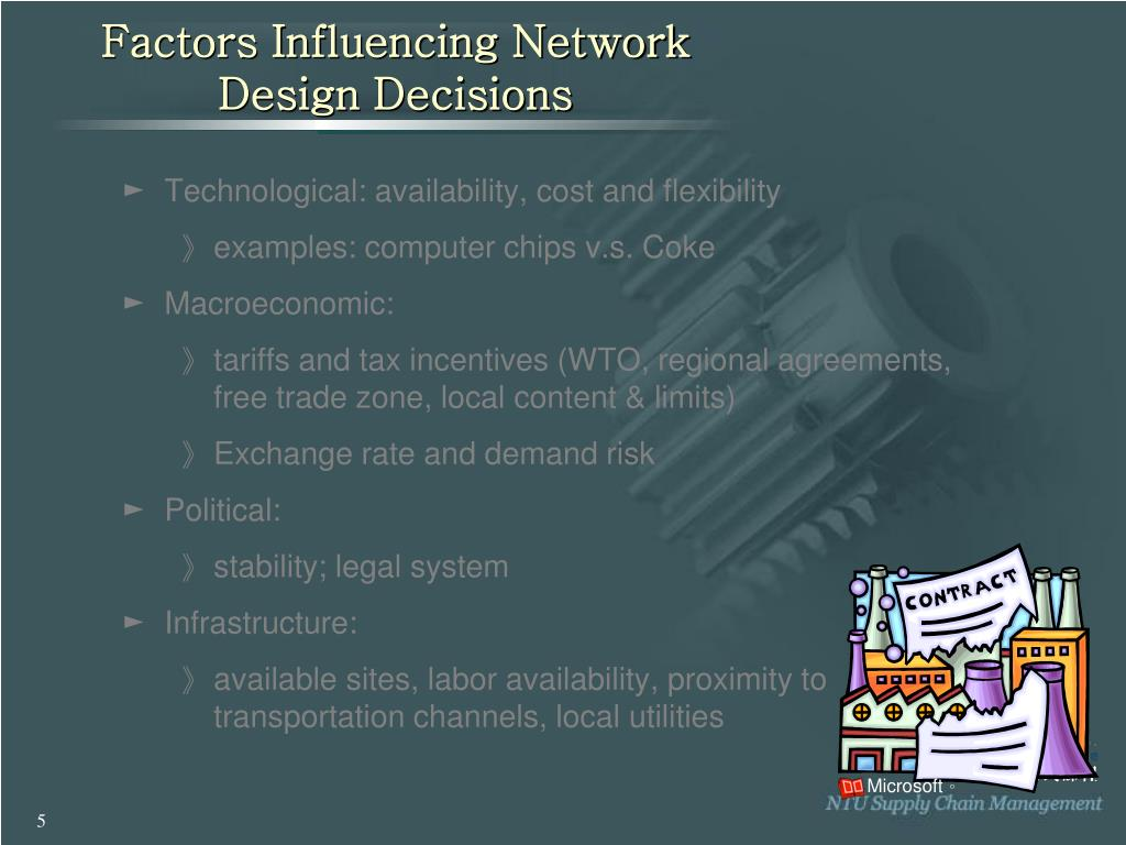 PPT - Facility Decisions Network Design in a Supply Chain