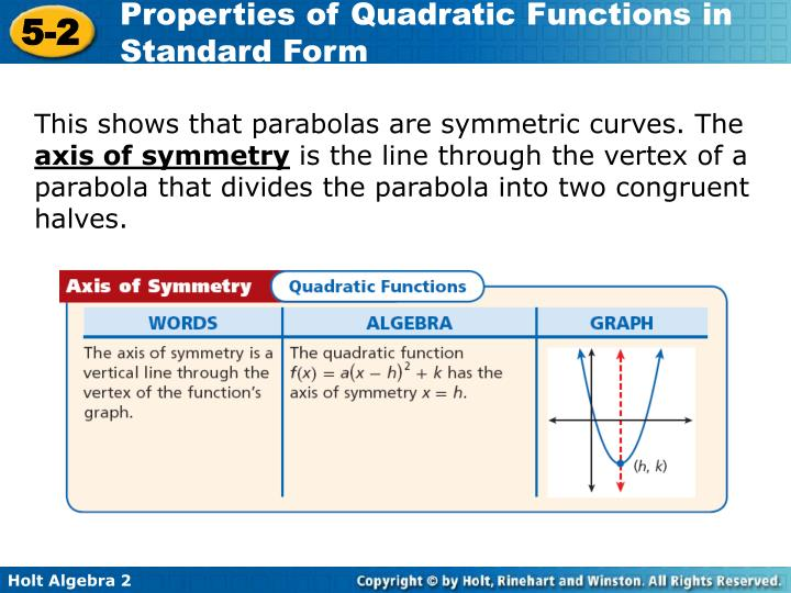 This shows that parabolas are symmetric curves. The