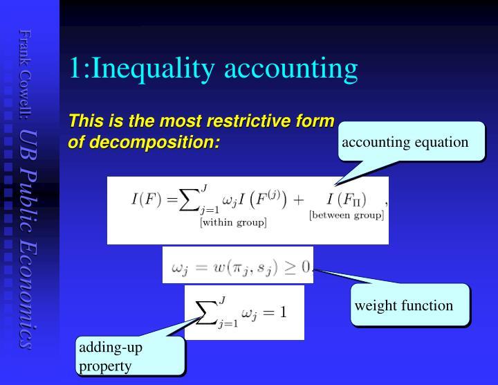 1:Inequality accounting