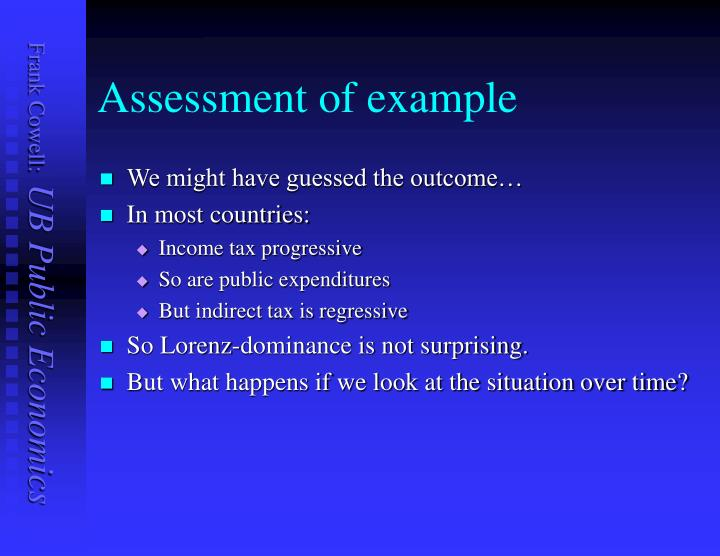 Assessment of example