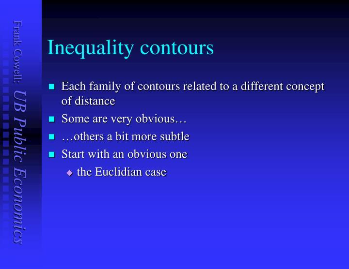 Inequality contours