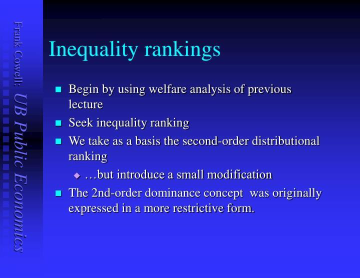 Inequality rankings