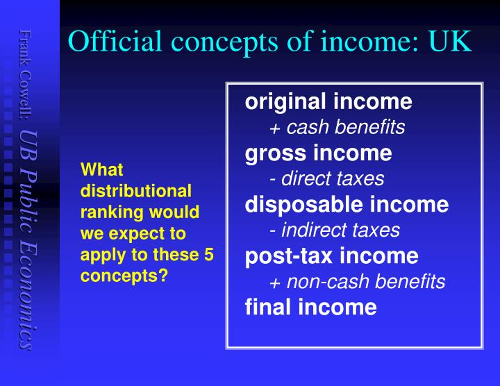 Official concepts of income: UK