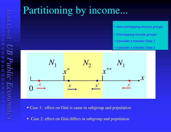 Partitioning by income...