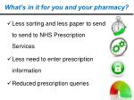 what s in it for you and your pharmacy