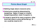 points about graph