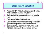 steps in apv valuation