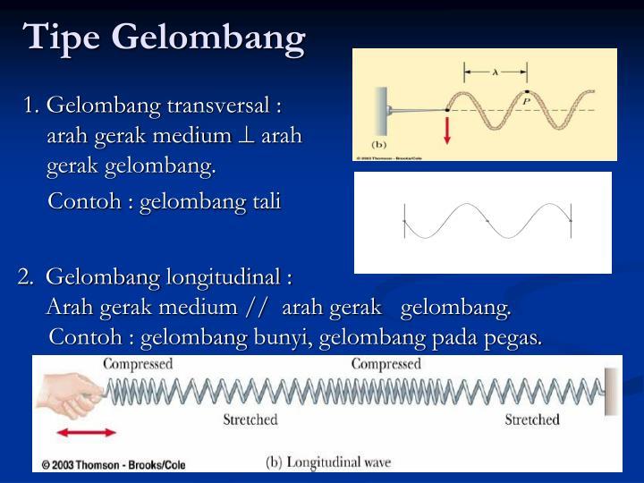 Ppt Getaran Dan Gelombang Powerpoint Presentation Id 6013334