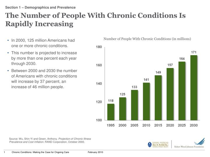 the number of people with chronic conditions is rapidly increasing n.