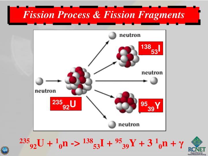 Fission Process & Fission Fragments