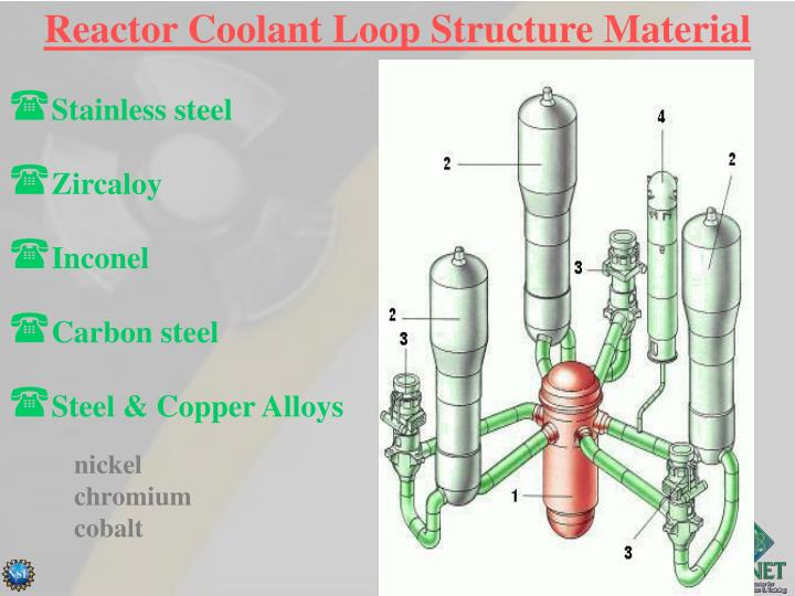 Reactor Coolant Loop Structure Material