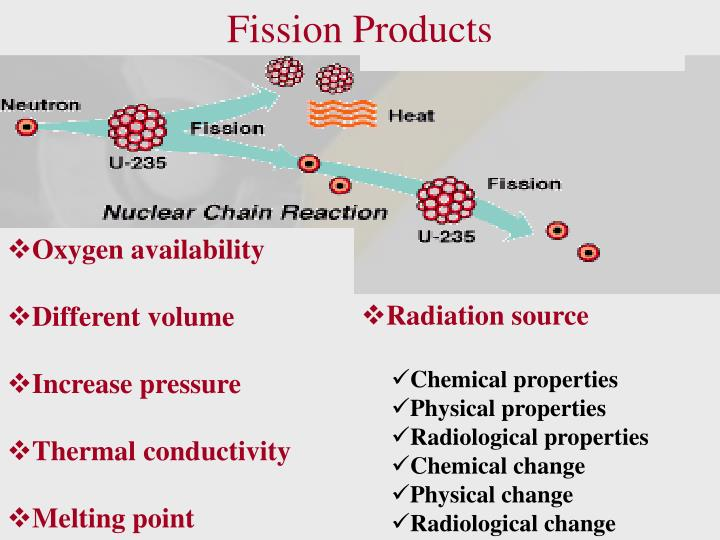Fission Products