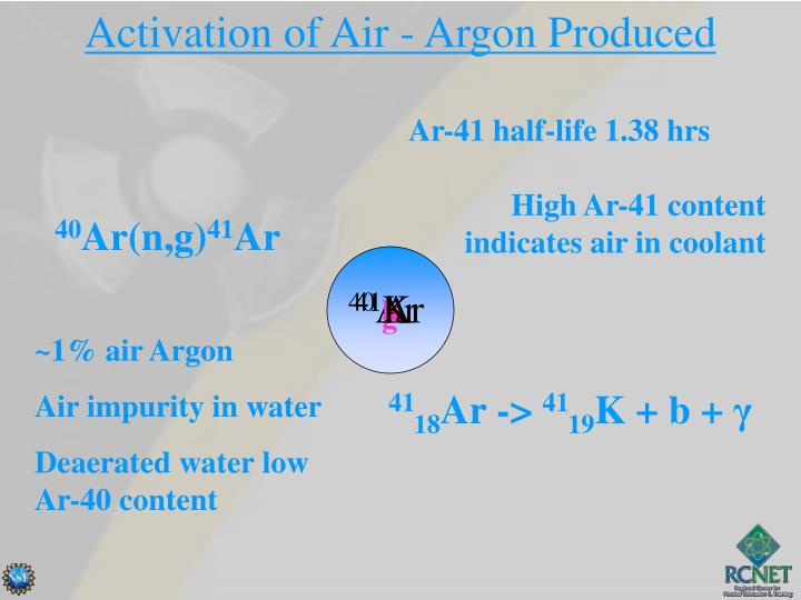 Activation of Air - Argon Produced