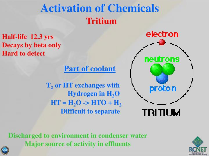 Activation of Chemicals