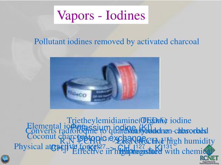 Vapors - Iodines