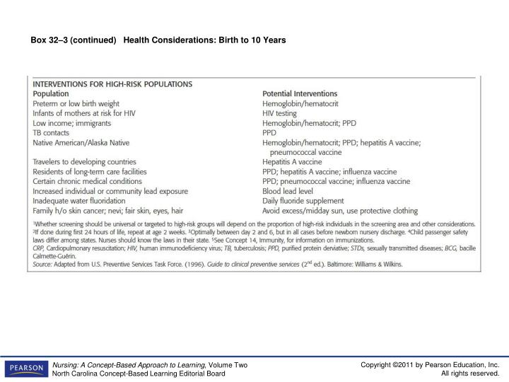 Box 32–3 (continued)   Health Considerations: Birth to 10 Years