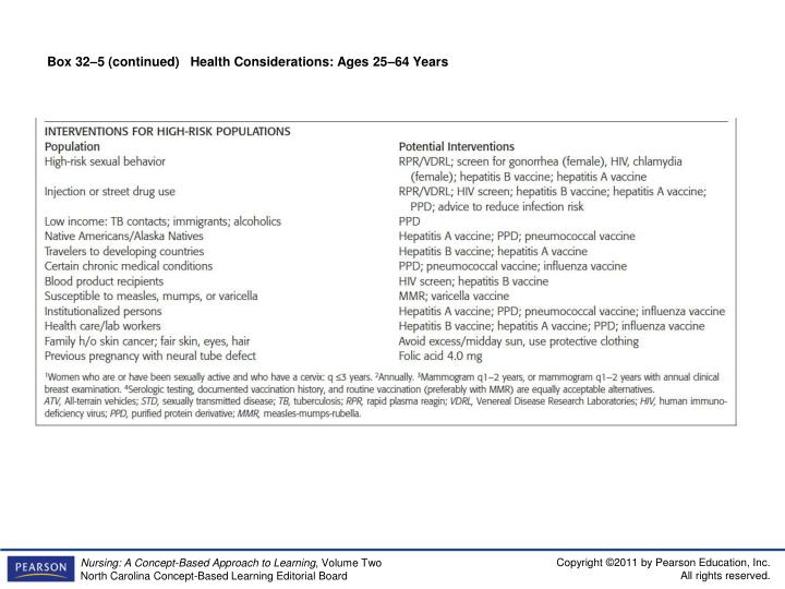 Box 32–5 (continued)   Health Considerations: Ages 25–64 Years