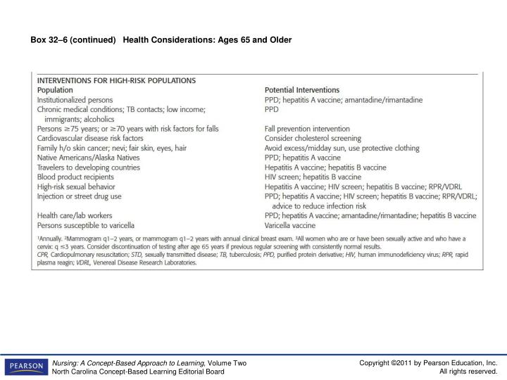 Box 32–6 (continued)   Health Considerations: Ages 65 and Older