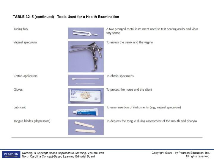 TABLE 32–5 (continued)   Tools Used for a Health Examination