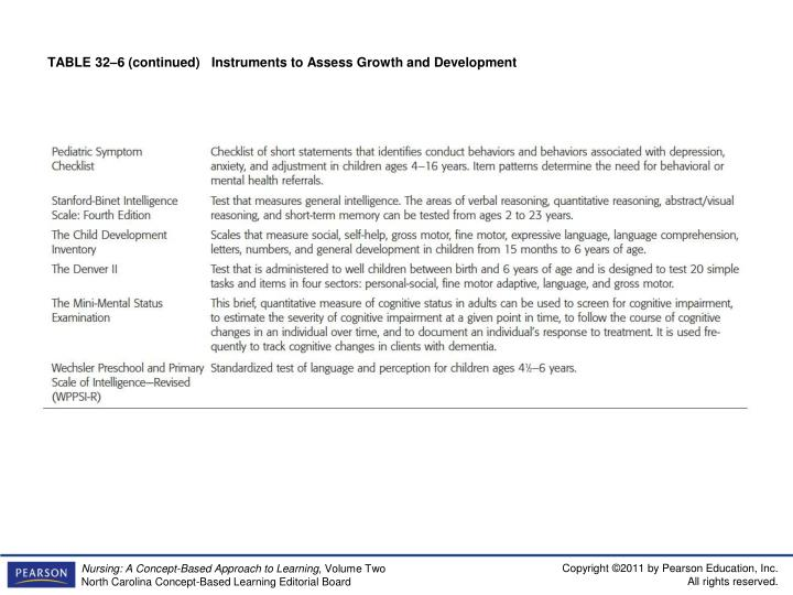 TABLE 32–6 (continued)   Instruments to Assess Growth and Development