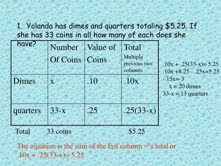 1.  Yolanda has dimes and quarters totaling $5.25. If she has 33 coins in all how many of each does she have?
