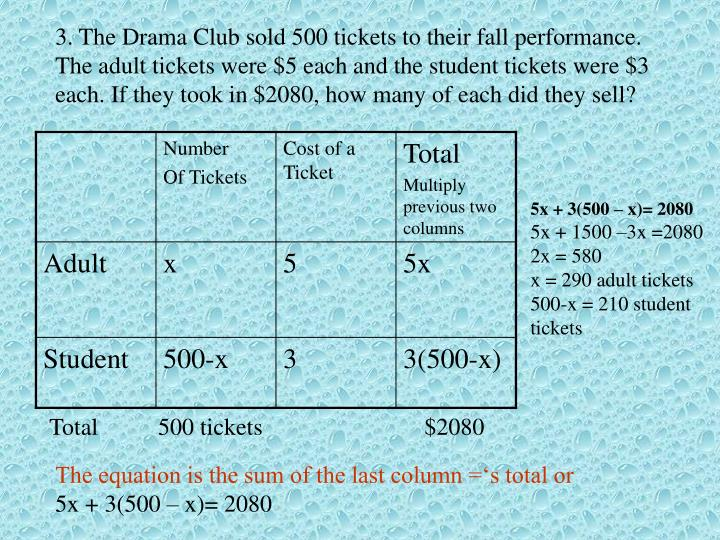 3. The Drama Club sold 500 tickets to their fall performance. The adult tickets were $5 each and the student tickets were $3 each. If they took in $2080, how many of each did they sell?
