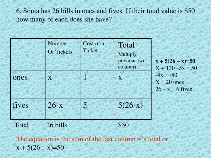 6. Sonia has 26 bills in ones and fives. If their total value is $50 how many of each does she have?