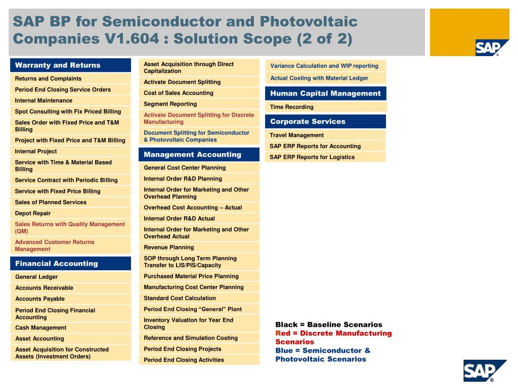 PPT - SAP Best Practices for Semiconductor and Photovoltaic