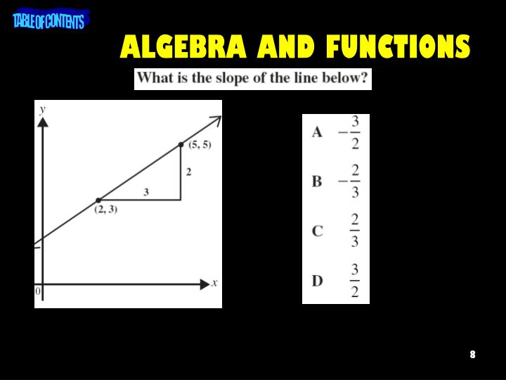ALGEBRA AND FUNCTIONS